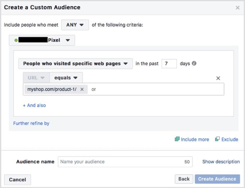 Audiencia personalizada basada en visitas