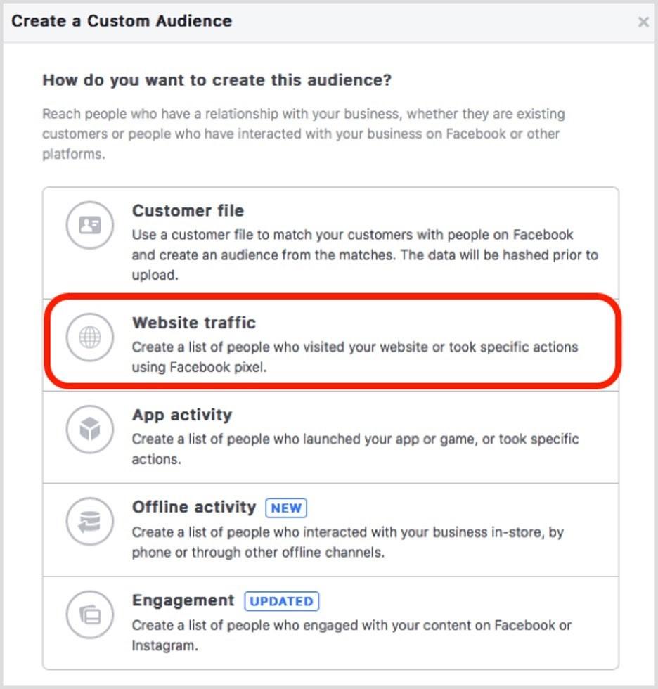 Audiencia personalizada en Facebook basada en tráfico